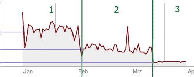 Как ускорить работу блога   Really Static   n-wp.ru