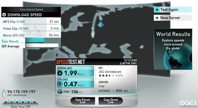 Как проверить скорость соединения с интернетом | Speed Test