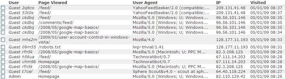 Как вывести подробную статистику посещений | WP Session Manager | n-wp.ru