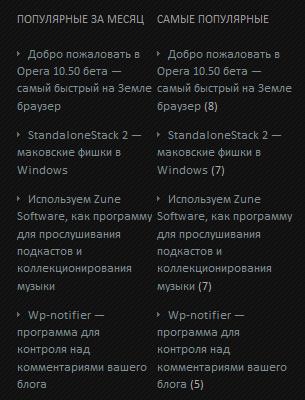 Как вывести самые комментируемые посты без плагинов | n-wp.ru