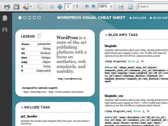 Где посмотреть все теги WordPress | n-wp.ru