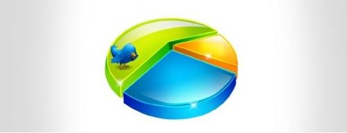Как распознать посетителей из Твиттера | n-wp.ru