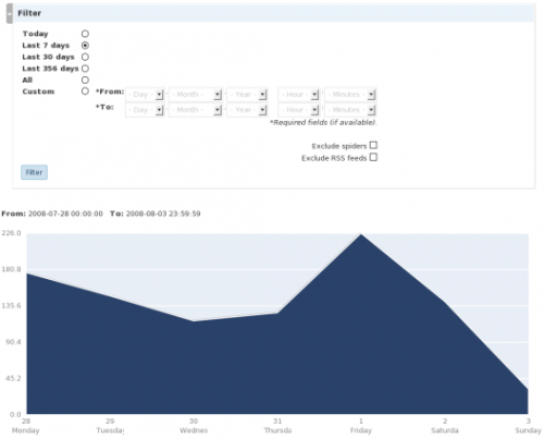 Как увидеть статистику посещений   Statrix   n-wp.ru