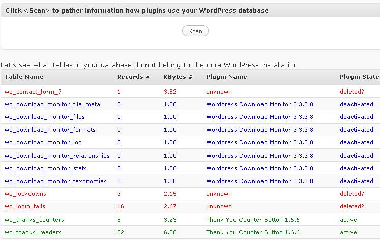 Как почистить базу от ненужных данных | Plugins Garbage Collector | n-wp.ru