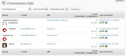 Как вывести более подробную информацию о комментаторах | Commenters Info | n-wp.ru