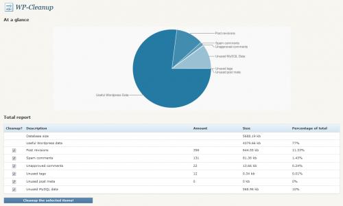 Как очистить блог от ненужных записей   WP-Cleanup   n-wp.ru