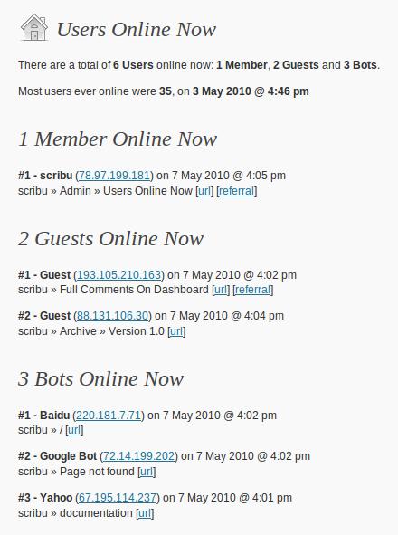 Как узнать, сколько посетителей сейчас на сайте | WP-UserOnline
