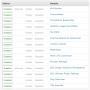 Как оптимизировать блог для поисковых систем   SEO Ultimate   n-wp.ru