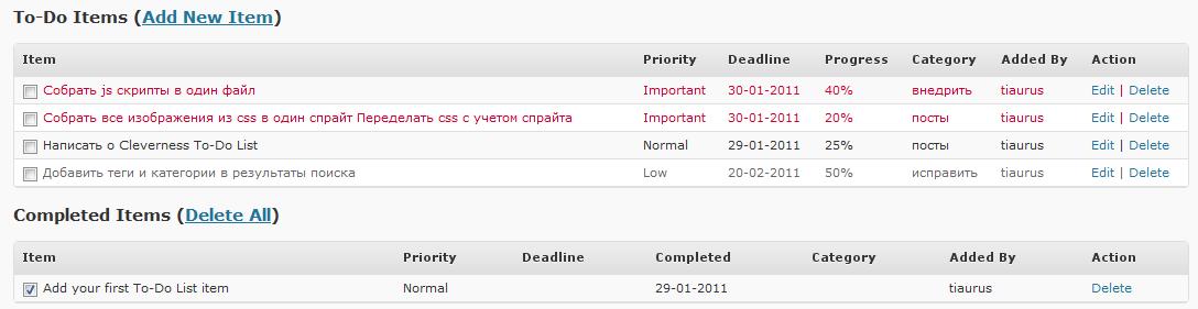 Как запланировать работу в блоге | Cleverness To-Do List | n-wp.ru