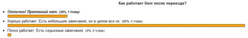 Активность, пассивность и удобства - пилюля и конфета | n-wp.ru