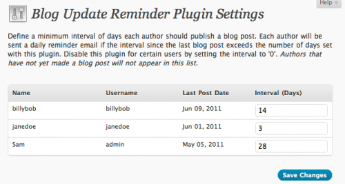 Как напомнить авторам о необходимости написать пост | Blog Update Reminder | n-wp.ru
