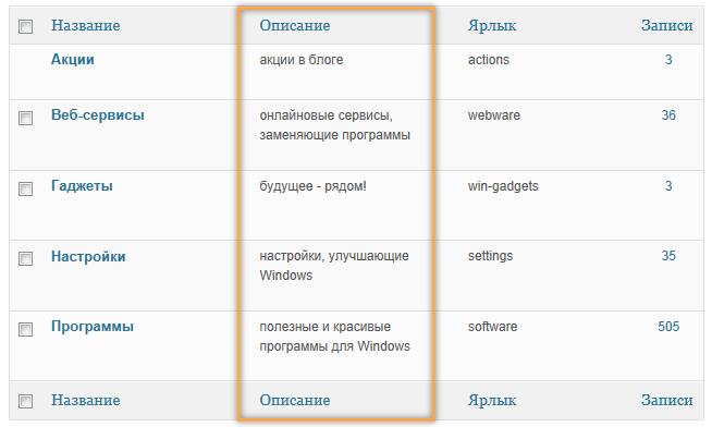 Как ограничить длину описания категории или тега | n-wp.ru