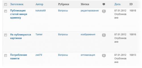Как добавить ID в список постов в админке | n-wp.ru