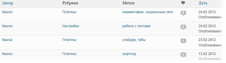 Как в административной части блога показывать автору только его посты | n-wp.ru
