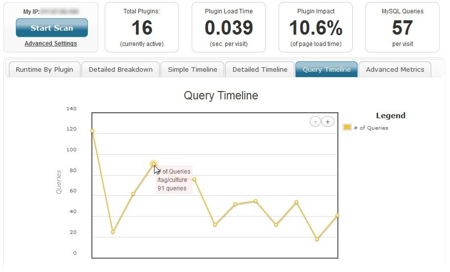 P3 Plugin Performance Profiler - инструмент, позволяющий измерить производительность плагинов (1)
