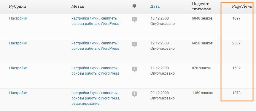 Как вывести количество просмотров постов в админке и список постов с наибольшим количеством просмотров | n-wp.ru
