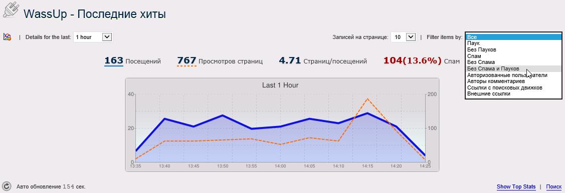 WassUp Real Time Analytics - многофункциональный плагин для сбора подробной статистики в реальном времени | n-wp.ru