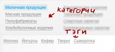 Навигация по сайту - теги записей определеной категории | n-wp.ru