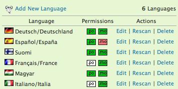 Codestyling Localization - плагин для создания перевода используемой темы   n-wp.ru