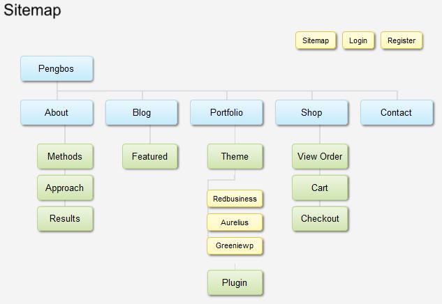 Slick Sitemap - наглядная карта сайта для людей (2)