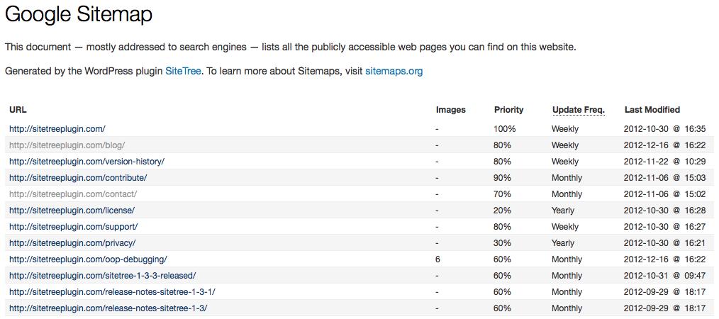 SiteTree - плагин для создания XML и HTML карты сайта (3)