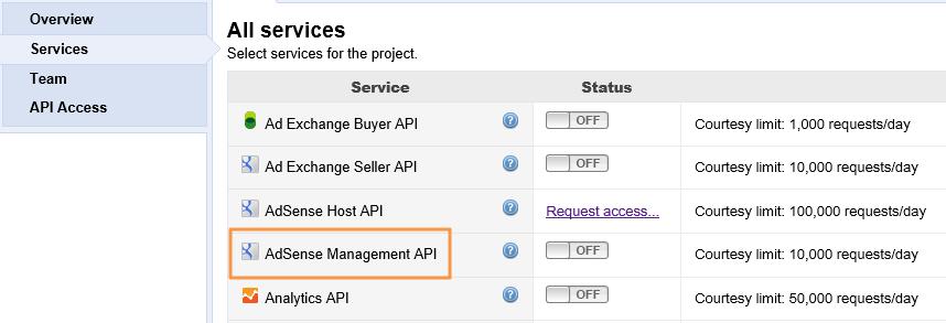 Google Adsense Dashboard for WP - плагин для просмотра финансовой статистики в административной части блога (1)