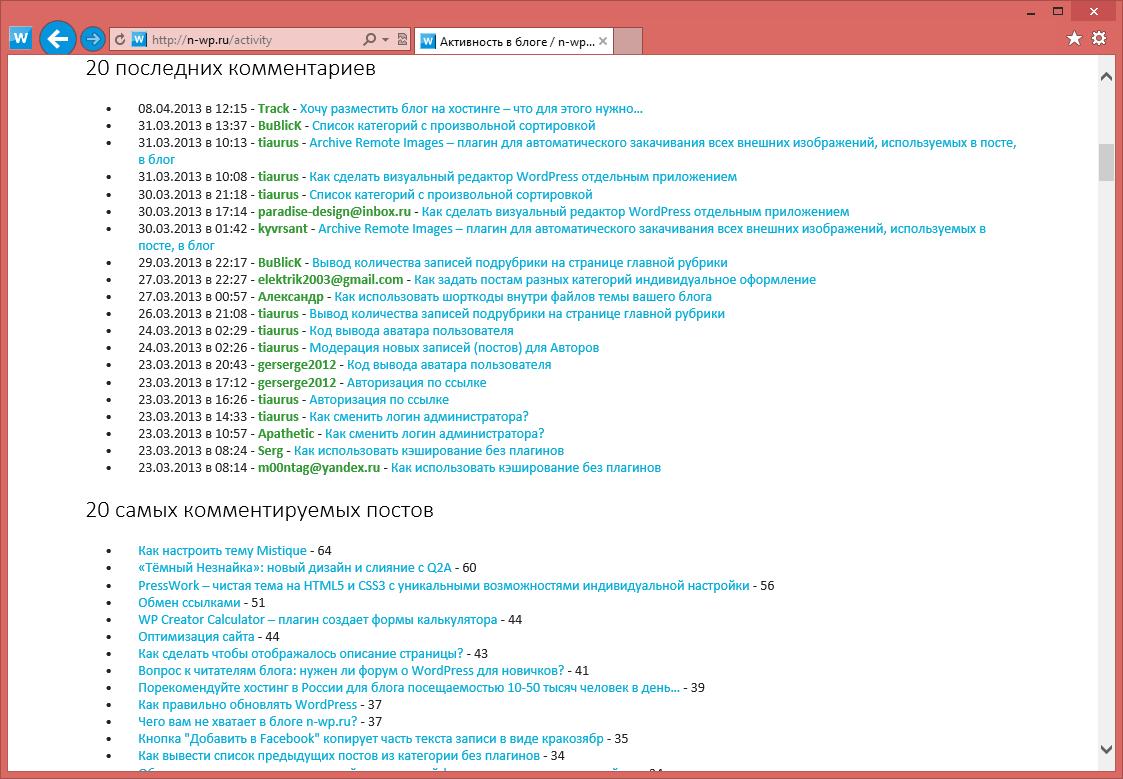 Изменения в блоге: публикация записей, профиль, комментарии текущего пользователя, активность пользователей, статистика посещений (7)