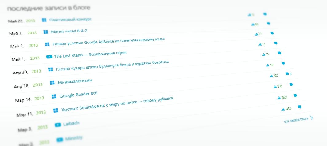 Как исключить из RSS посты определенных форматов | n-wp.ru