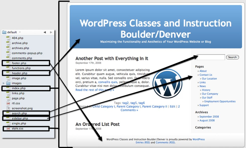 Wordpress где находятся страницы