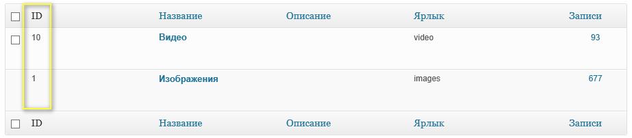 Добавление колонки ID постов, страниц, категорий и меток | n-wp.ru