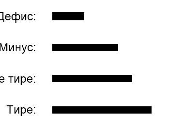Как в посте автоматически заменять двойной дефис на тире   n-wp.ru