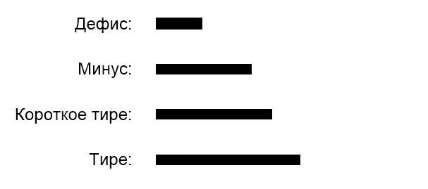 Как в посте автоматически заменять двойной дефис на тире | n-wp.ru